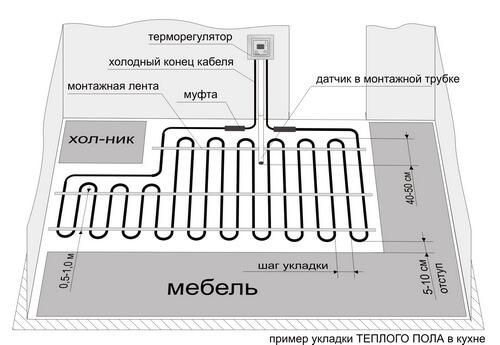Пример схемы укладки теплого